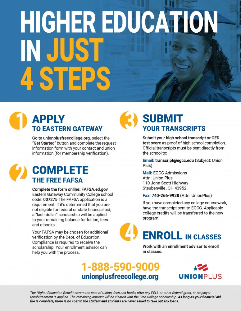 Higher Education in Just 4 Steps